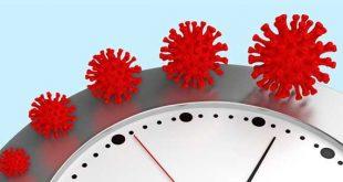 Το «χρονοδιάγραμμα» του  Covid-19: Πότε ξεκινούν τα ανησυχητικά συμπτώματα, πόσο διαρκεί η νοσηλεία και πόσο χρόνο παραμένει ο ιός στον οργανισμό μετά το εξιτήριο