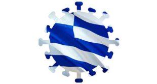 """Πού εντοπίστηκαν τα κρούσματα – Θεσσαλονίκη, Αττική και Λάρισα στην κορυφή της """"αρνητικής λίστας"""""""