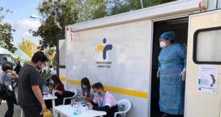 ΕΟΔΥ: 31 θετικά κρούσματα από τους ελέγχους στο Περιστέρι