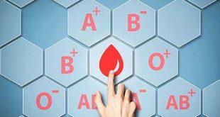 COVID-19: Μικρότερη πιθανότητα να νοσήσουν όσοι έχουν ομάδα αίματος Ο