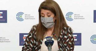 Βάνα Παπαευαγγέλου: 26.000 ενεργά κρούσματα στη χώρα – Άνοιγμα δραστηριοτήτων ανά περιοχή εξετάζει η Επιτροπή
