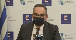 Βασίλης Κοντοζαμάνης: Επεκτείνεται σε όλο το δημόσιο από τη Μεγάλη Δευτέρα 26 Απριλίου η χρήση των self test