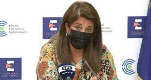Βάνα Παπαευαγγέλου: Σημαντική αύξηση του επιδημιολογικού φορτίου – Απαραίτητη η μάσκα στις παρελάσεις